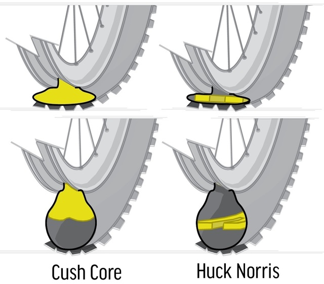 Cush-Core-Huck-Norris-Comparison.jpg